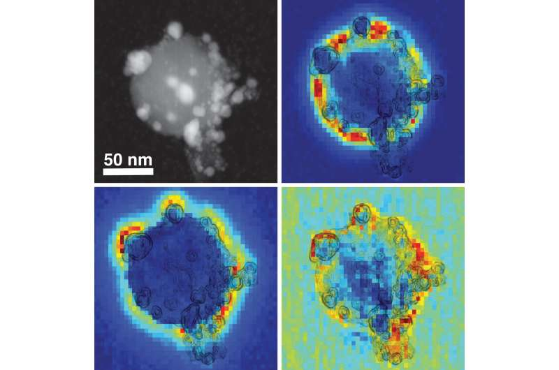 Rice's 'antenna-reactor' catalysts offer best of both worlds