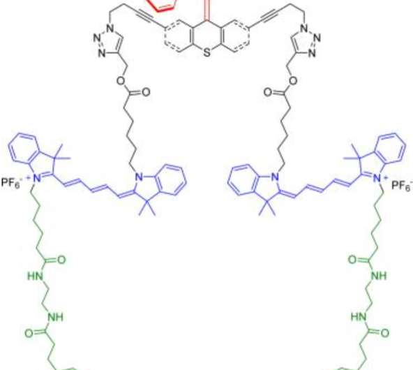 Rice University's nanosubs gain better fluorescent properties for tracking