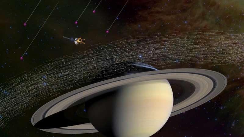 Saturn Spacecraft Samples Interstellar Dust