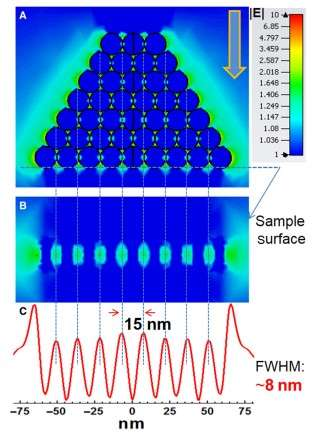 Seeing the invisible: Visible light superlens made from nanobeads