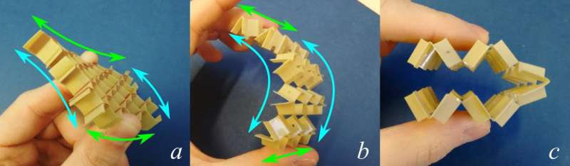 Shape-changing metamaterial developed using Kirigami technique