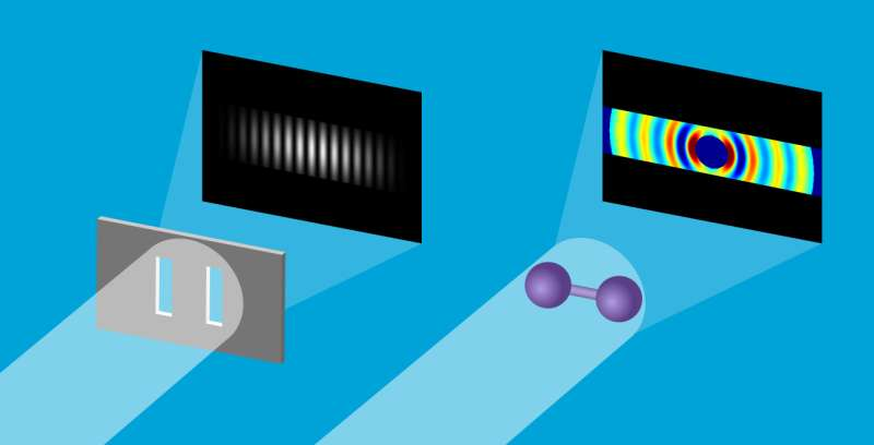 SLAC's high-speed 'electron camera' films atomic nuclei in vibrating molecules