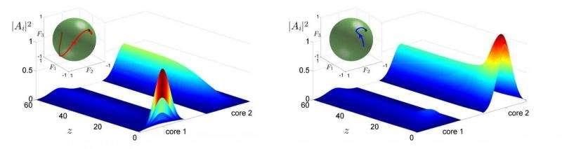 Towards stable propagation of light in nano-photonic fibers