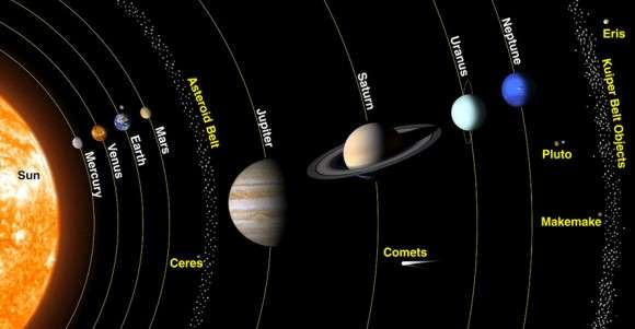 What is the coldest planet of the solar system?