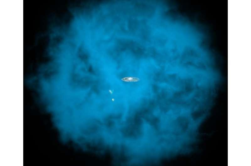 Astronomers discover dizzying spin of the Milky Way galaxy's 'halo'