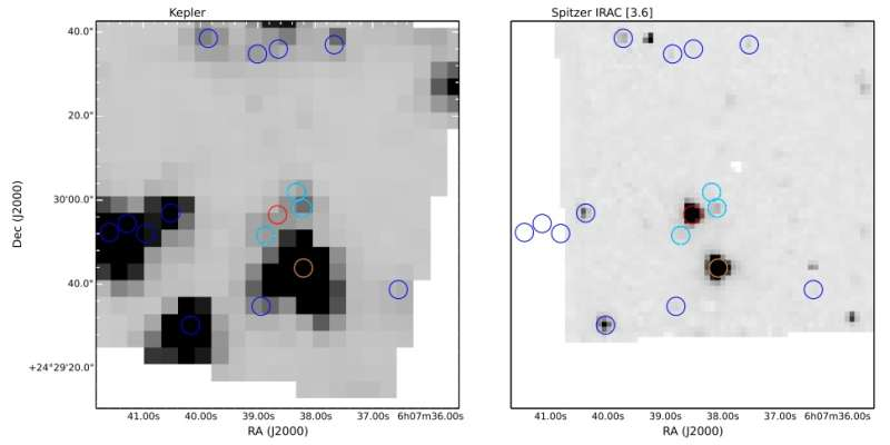 Scientists detect radio emission from a nearby brown dwarf