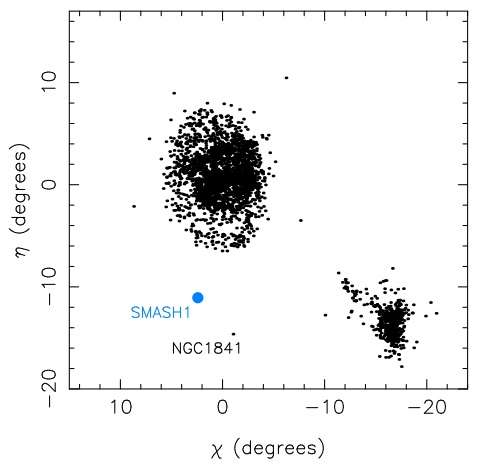 Astronomers discover a potential new satellite of the Large Magellanic Cloud