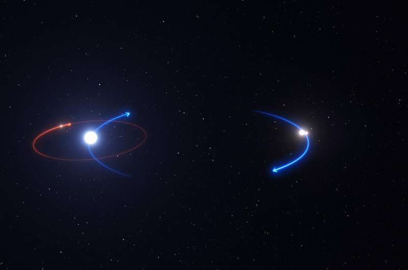 Newly discovered planet has 3 suns