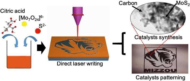 Engineers adapt laser method to create micro energy units
