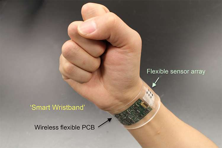 Let them see you sweat: What new wearable sensors can reveal from perspiration