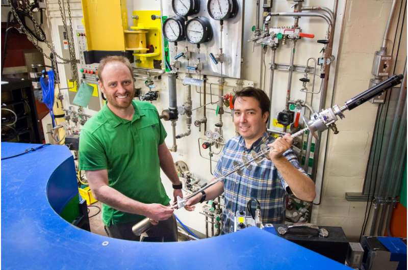ORNL research finds magnetic material could host wily Weyl fermions