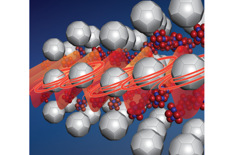 Rotational disorder affects thermal conductivity in superatom crystals