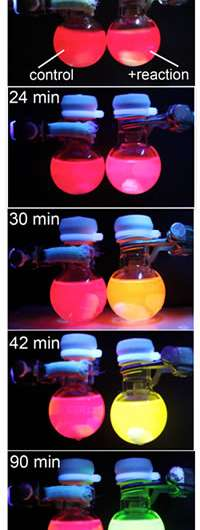 Syracuse University chemists add color to chemical reactions