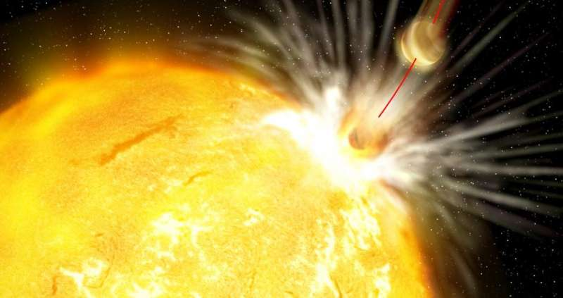 Astronomers discover dark past of planet-eating 'Death Star'