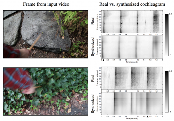 Artificial intelligence produces realistic sounds that fool humans