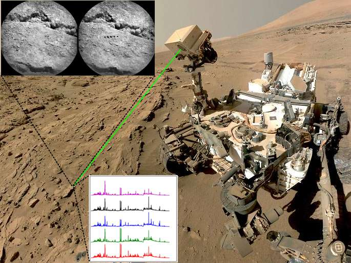 Deep learning helps to map Mars and analyze its surface chemistry