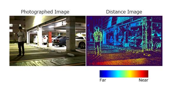Imaging technique acquires a color image and depth map from a single monocular camera image