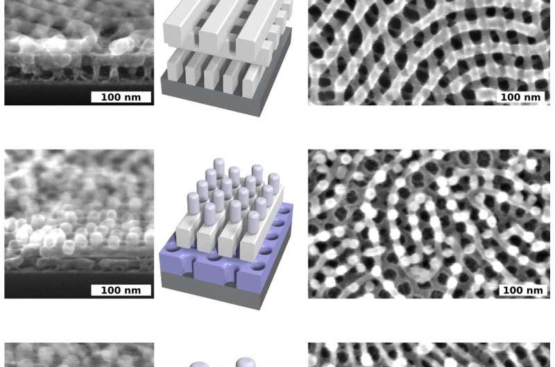Nanoscale 'conversations' create complex, multi-layered structures