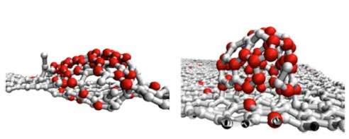 The Formation of Carbon-Rich Molecules in Space