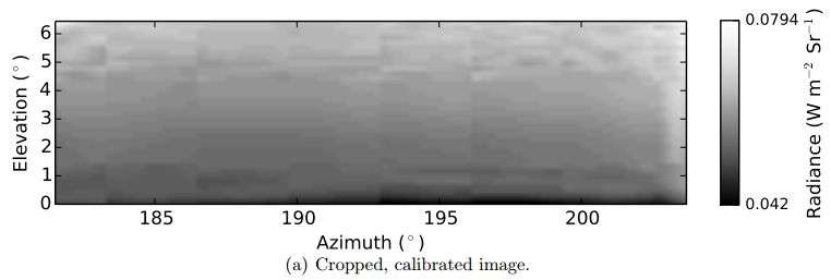 Fog on Titan detected by Huygens lander
