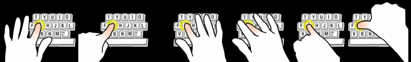 Finger-specific key presses could speed up computer interaction