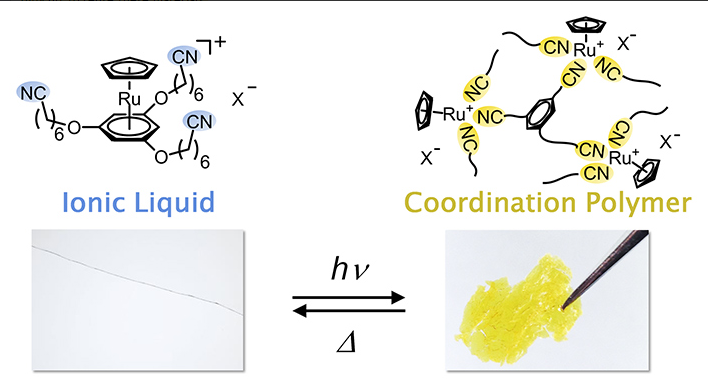 New compound switches between liquid and solid states when exposed to light or heat