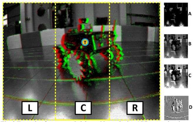 Teaching robots to hunt down prey like an animal