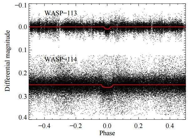 Two inflated 'hot-Jupiter' planets discovered around distant stars