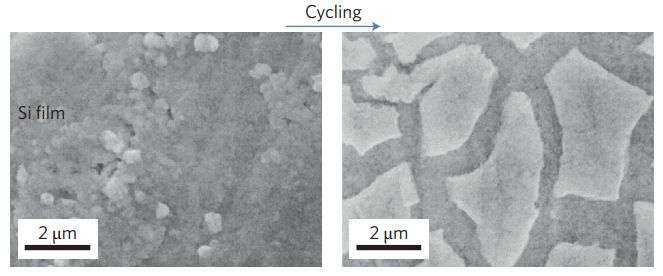 Nanomaterials and lithium rechargeable batteries