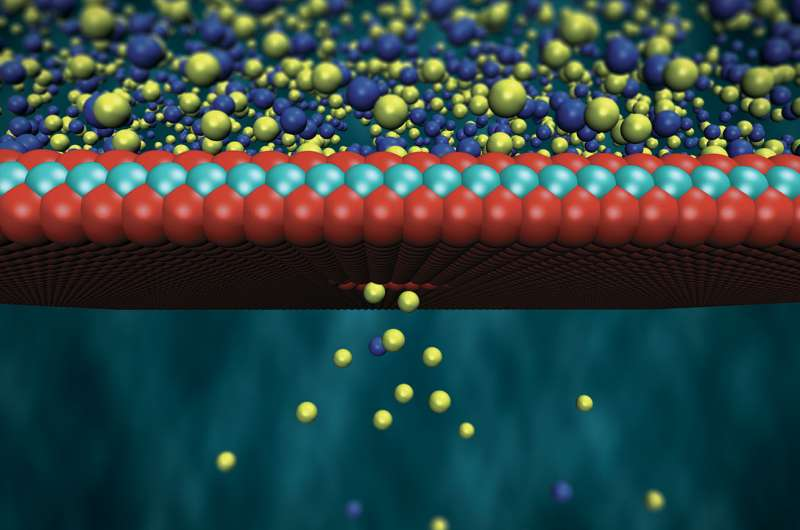 Electricity generated with water, salt and a three-atoms-thick membrane