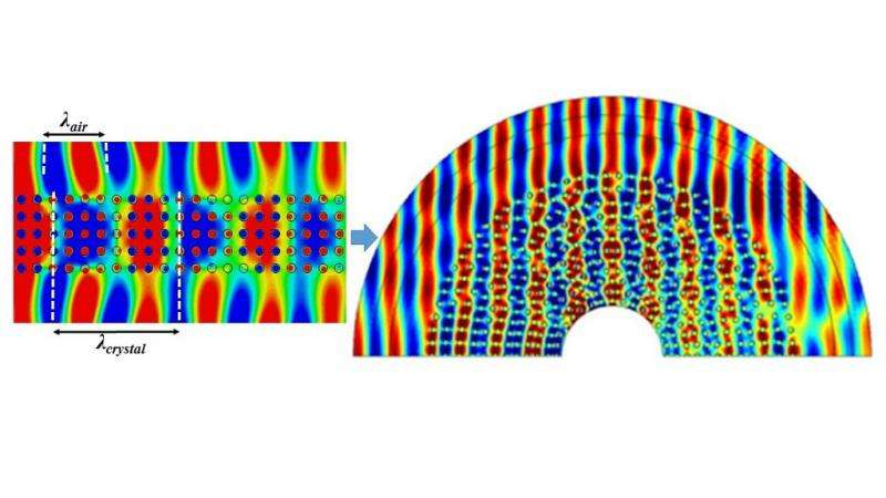Invisibility cloak with photonic crystals