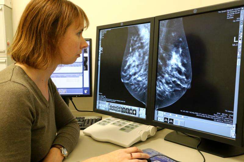Breast density matters in detection of breast cancer