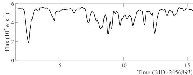 A novel approach to studying a star's environment from light curves