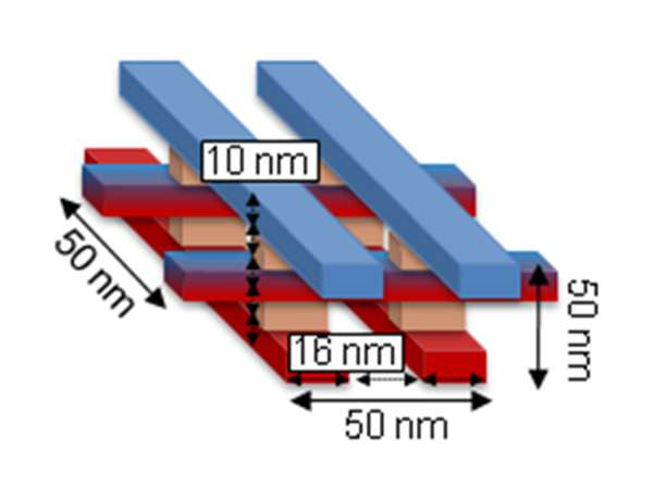 A tiny machine: Engineers design an infinitesimal computing device