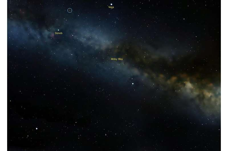 Distant star is roundest object ever observed in nature