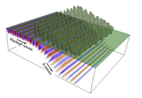 'Invisibility cloaks' for buildings could protect them from earthquakes