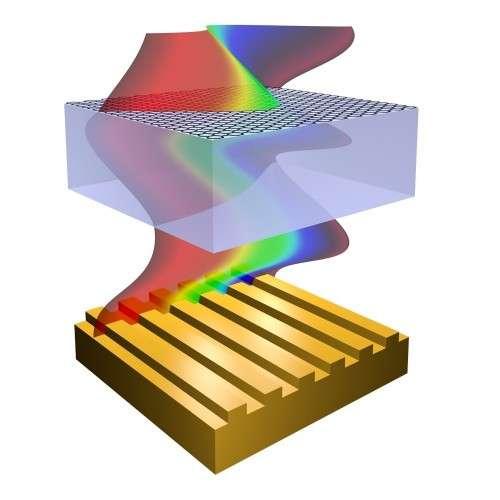 Designer materials create miniature computer circuits