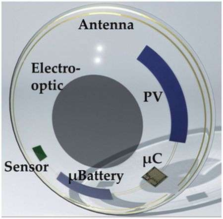Smart contact lens is discussed at electron devices meeting