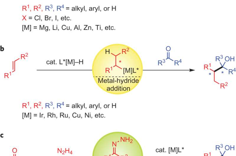 Carbanion analogs derived from naturally-occurring aldehydes