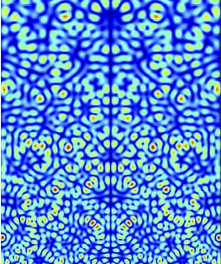 Exploring the mathematical universe