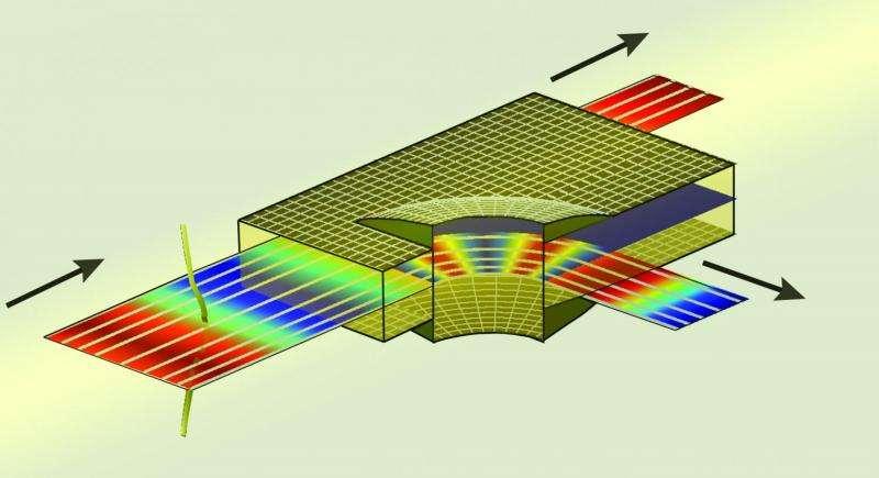 Metamaterials open up entirely new possibilities in optics