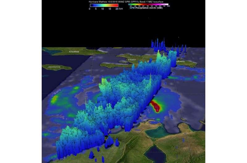 NASA sees Hurricane Matthew producing dangerous rainfall