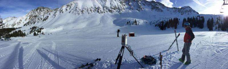 Researchers, ski safety experts develop new tool that maps potential avalanches