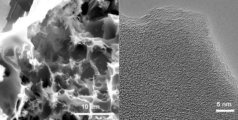 Scientists study efficiency of adsorbents for natural gas sweetening