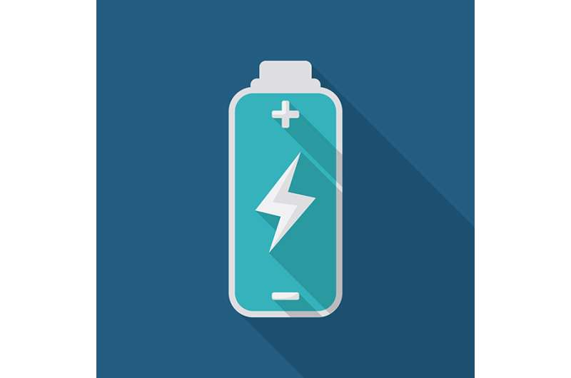 Advancing lithium-air batteries with development of novel catalyst
