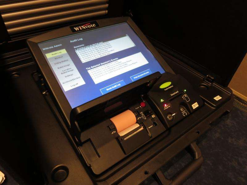 Aging voting machines threaten election integrity