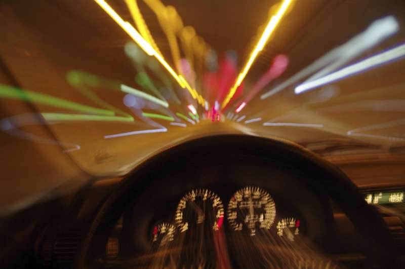Analyzing the psyche of risky drivers