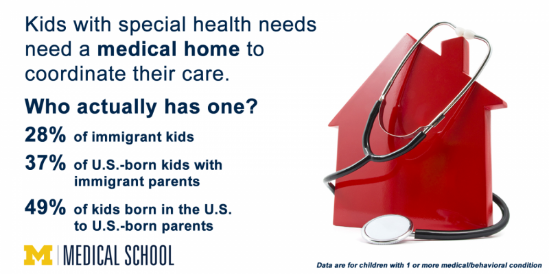 A new home - but with no medical home? Study of immigrants' kids with special health needs