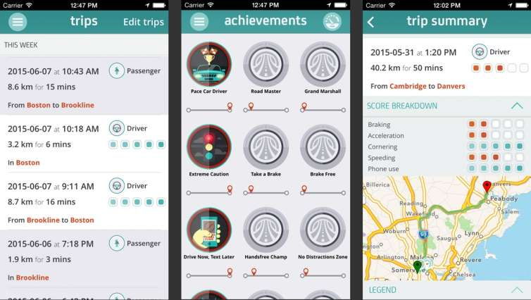App that rates drivers' behavior yields promising safety results on the road