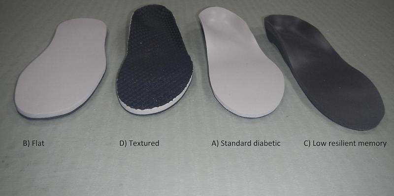 Arch-filled insoles for diabetic patients could be adversely affecting balance